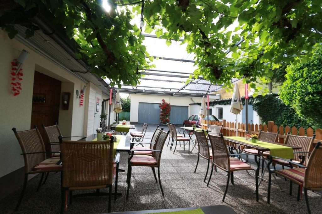 Gasthaus Pappalapapp