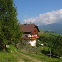 Bigraberhof
